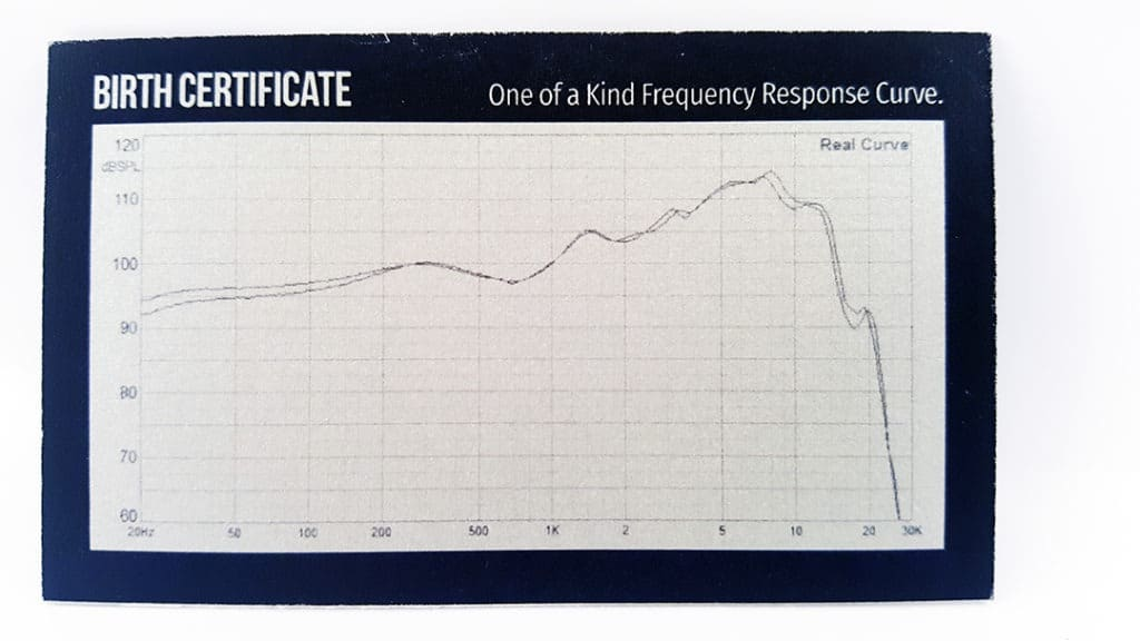 Accutone Pisces BA frequency response