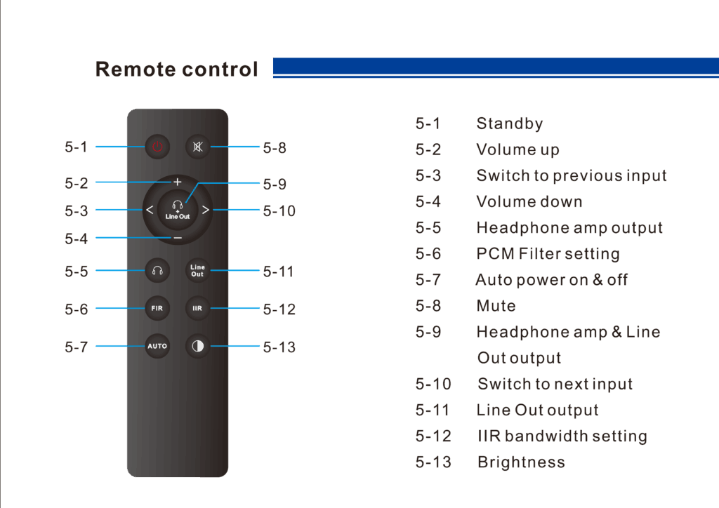 Topping DX7 remote info