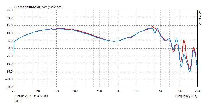 BOT1 earphone frequency response