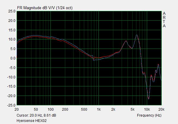 Hypersense HEX02 frequency response