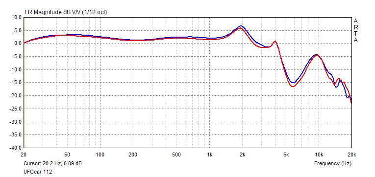 UFOear 112 frequency response