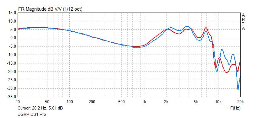 DS1 Pro frequency response
