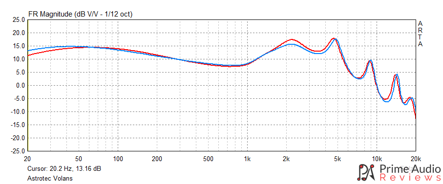 astrotec_volans frequency response graph